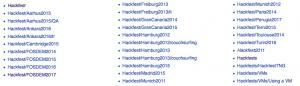 Im Wiki finden sich zahlreiche LibreOffice-Hackfeste